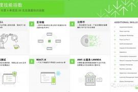 学习构建区块链Apps发家致富的6个方式