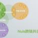 NULS:等级B+,饿死也不割韭菜的公链了解一下|链茶评级