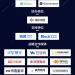标题:KuCoin-BitUniverse 全球首届网格交易竞赛正式开启