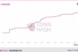 Coinbase冷钱包内比特币存量即将突破一百万