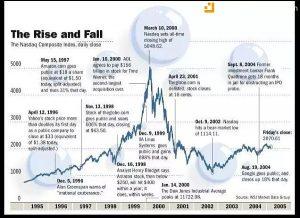 区块链技术或改变所有行业 距离行业泡沫破灭为时尚远