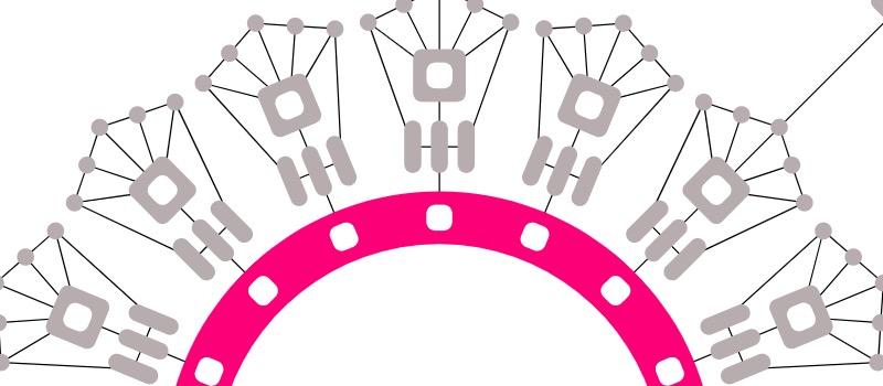 【专题】 Polkadot(波卡):一种异构的多链架构