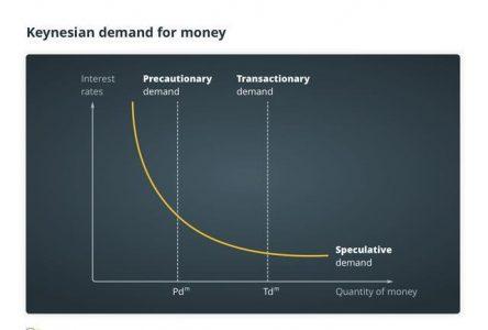 深度:房地产、区块链与货币数量理论