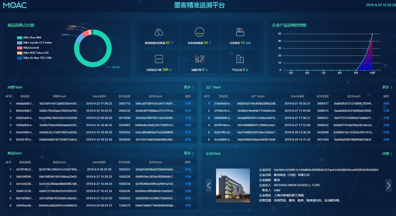 墨客区块链CEO李长欣:溯源系统、聚合平台和联盟公链的探索之路丨链茶访