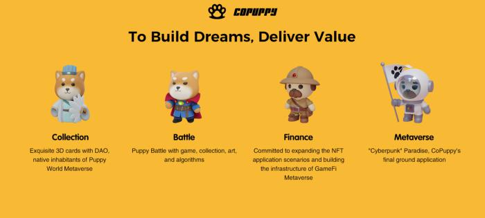 "CoPuppy ——多元素的""DeFi+NFT""元宇宙"